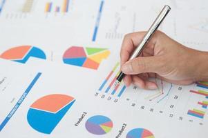 Geschäftsfrau prüfen Finanzen, foto