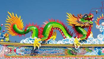 chinesische Tempel asiatische Tempel Gebäude und Kultur