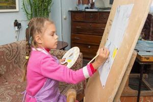 Mädchen studiert Malerei im Atelier des Künstlers