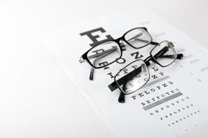 Brille auf Sehkrafttest Diagramm Hintergrund Nahaufnahme foto