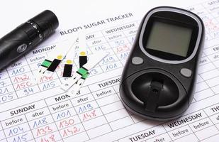 Glukometer und Zubehör für medizinische Formen bei Diabetes foto