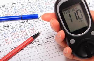 Hand der Frau mit Glukometer und medizinischer Form foto