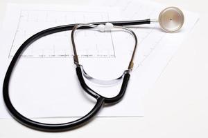 Objekte der Medizin foto