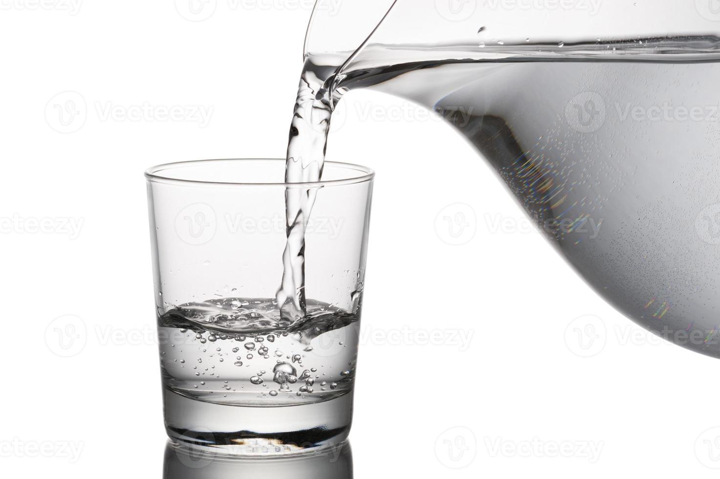 vattenglas foto