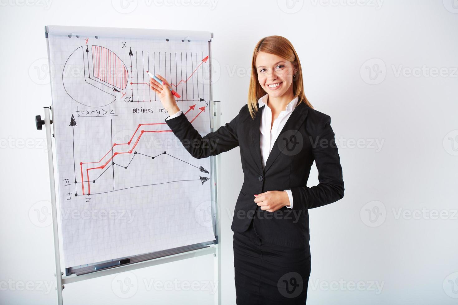 presentation av analys foto