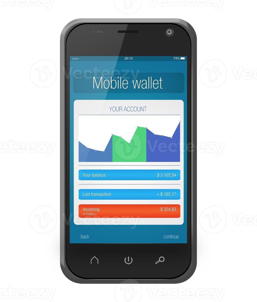 mobil bank applikations plånbok på smartphone skärmen foto