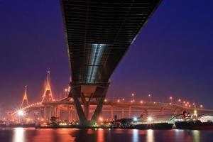 industriell bro foto