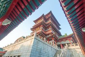 tengwang paviljong