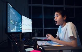 kvinna chockad tittar på börsen foto