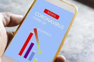 letar upp nyheter om coronavirus på telefon foto