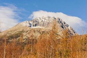 cirque i Tatrabergen