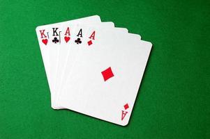 pokerhand: fullt hus