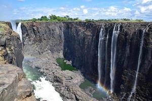 regnbågsfall, victoria falls, zimbabwe