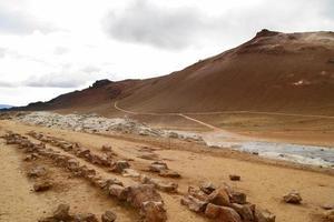 färgglatt geotermiskt område, island