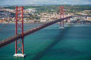 Lissabon panoramautsikt