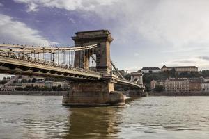 ungerska landmärken på Donau