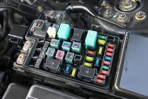 säkringsbox foto
