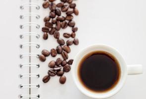 ovanifrån av en kopp kaffe på en anteckningsbok