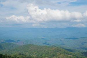 landskap i Thailand
