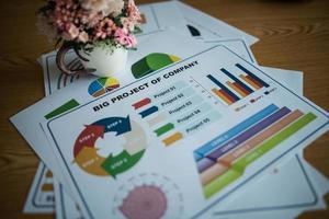 affärsdokument över papper med siffror och diagram