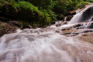 närbild av ett vattenfall foto