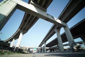 över huvudväg och ringvägsystem