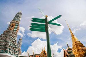 logga in templet foto