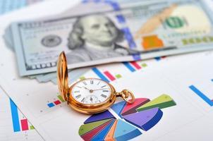 klocka och pengar foto
