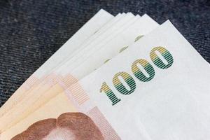 thailändska pengar