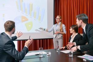 göra en presentation vid mötet foto
