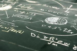 matematikformler foto