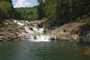 vattenfall i djungeln
