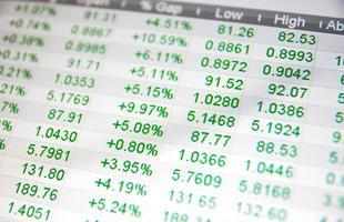 inga realtidskurser på aktiemarknaden foto