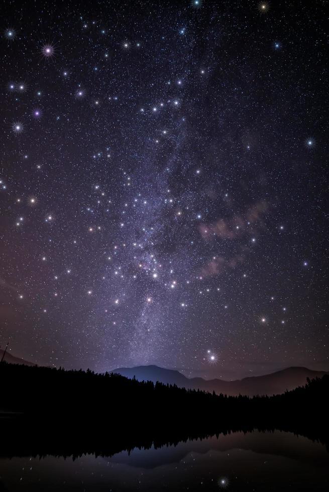 schilderachtig uitzicht op de nachtelijke hemel foto