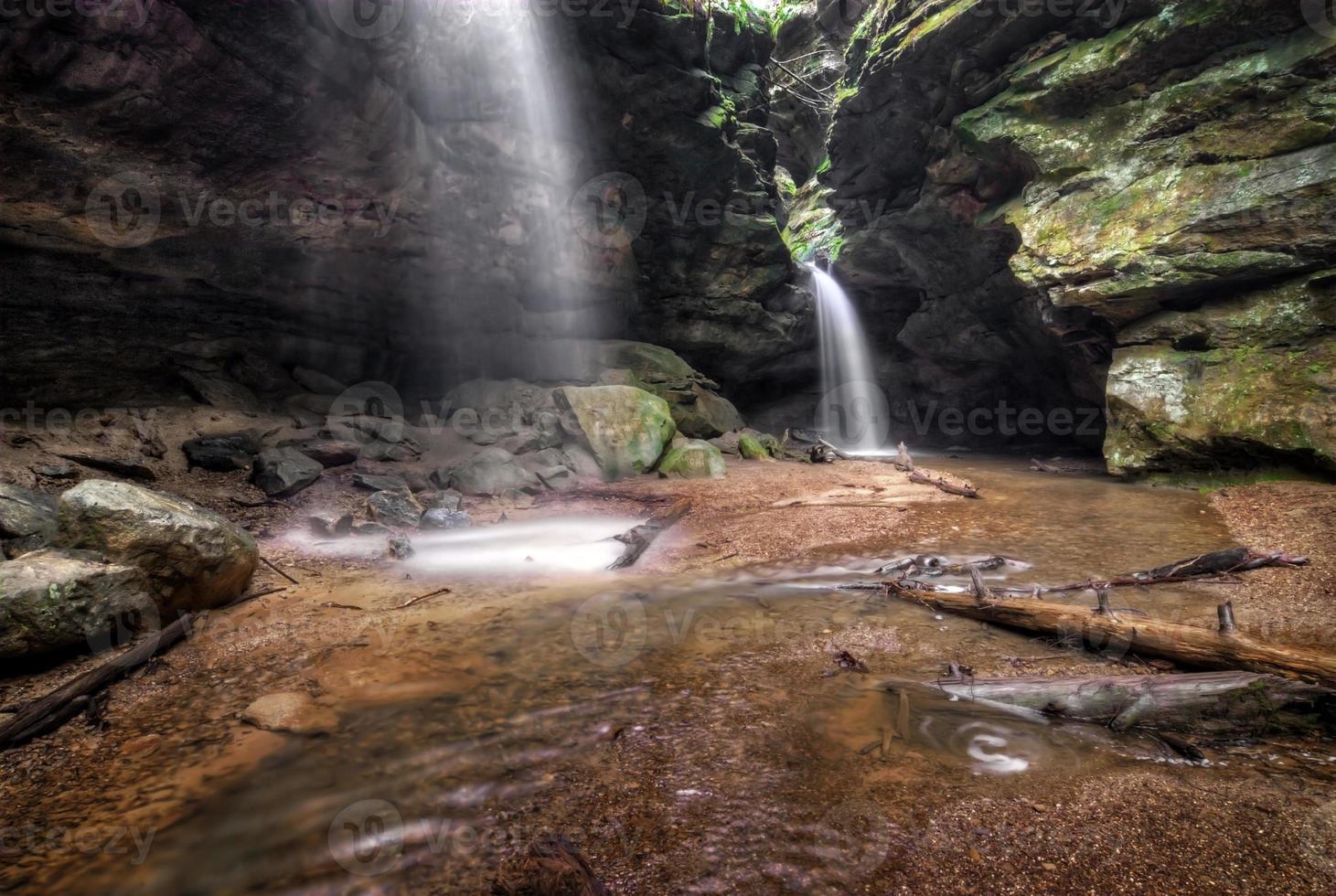 lente watervallen foto
