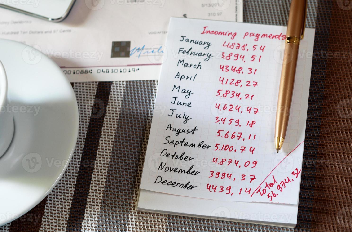 jaarfinancieringssaldo. foto