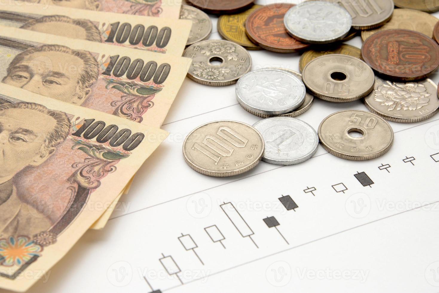 aandelenkoersgrafiek en Japanse valuta foto