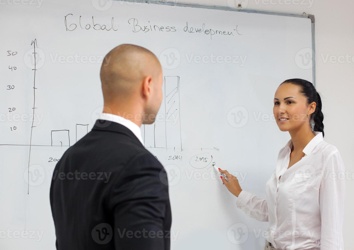 business plan foto