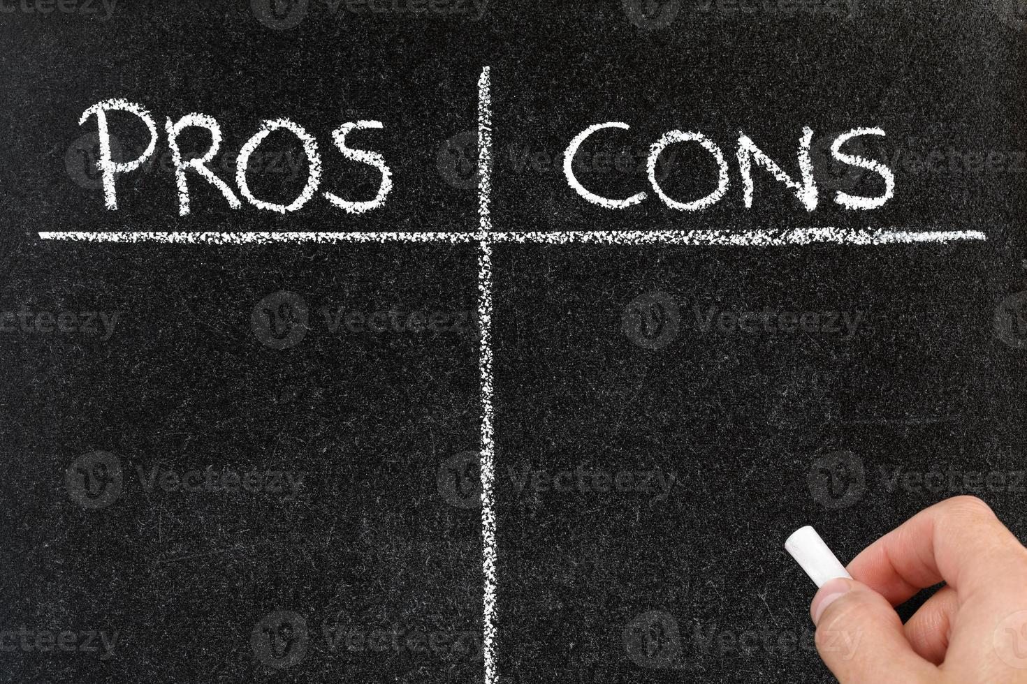 voors en tegens lijst op een schoolbord foto