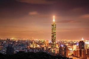 volledig zicht op de stad taipei