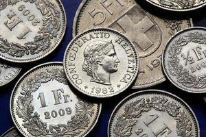 munten van Zwitserland foto