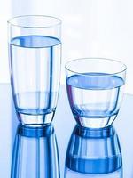 water glas foto