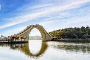 oude Chinese architectuur, blauwe hemel foto