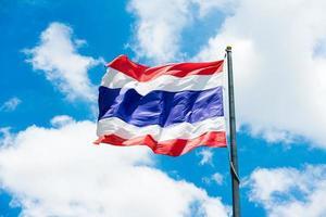 vlag van Thailand op de blauwe hemel.