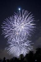 onafhankelijkheidsdag vuur werkt