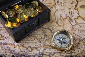 kompas en een kaart