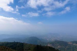 landschap bij kew mae pan foto