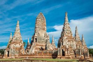 mijlpaal van Thailand
