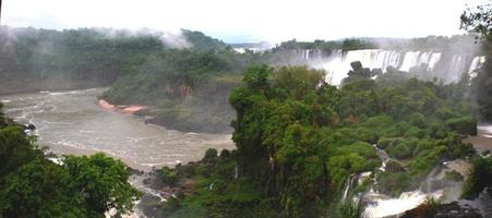 iguazu watervallen panorama foto