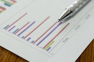 zakelijke grafiek en pen